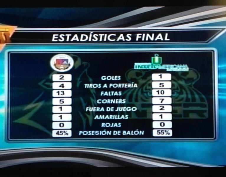 Table de estadísticas finales. (Suministrada)