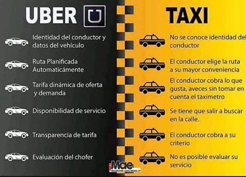 Contraste entre los servicios de Uber y el los taxistas. (Suministrada)