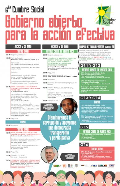 Programa Sexta Cumbre Social