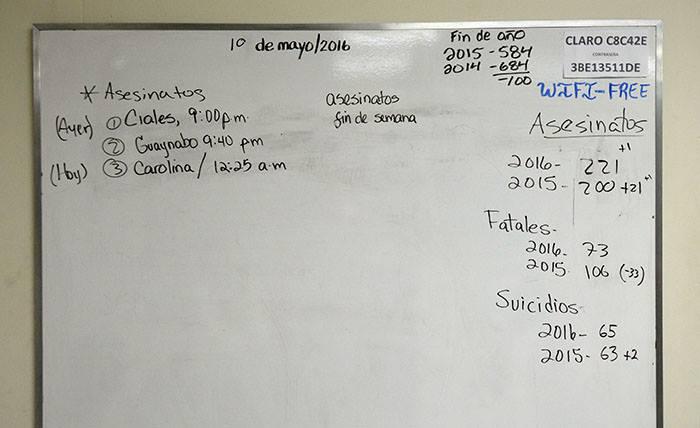 Pizarra de la oficina de prensa de la Policía de Puerto Rico. En ella anotan la cantidad de asesinatos que ocurren al día. (Ricardo Alcaraz/ Diálogo UPR)