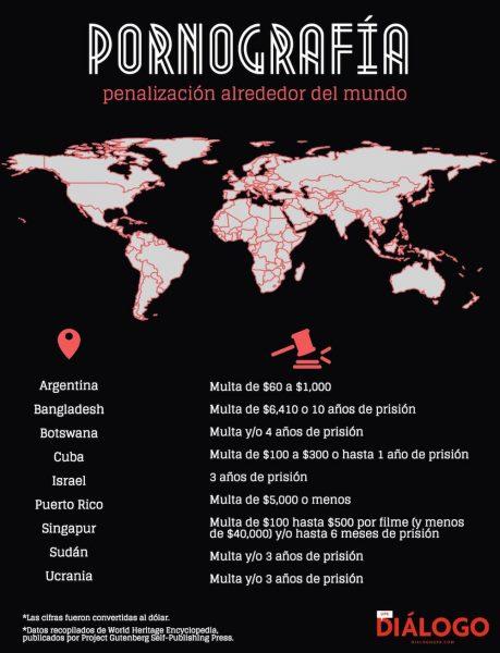 Penalización pornografía (Adriana De Jesús Salamán/Diálogo)