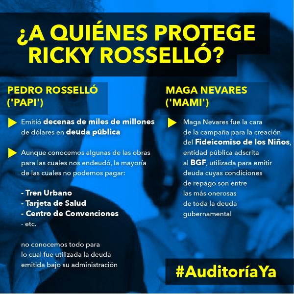 AuditoríaPosts_Rossello