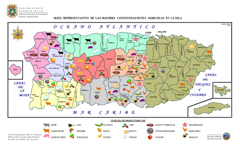 Producción agrícola Puerto Rico