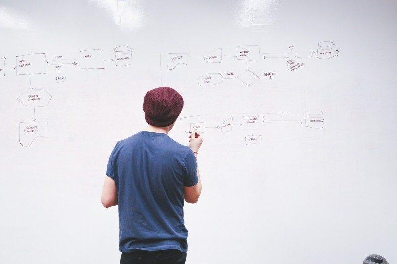 ideas-whiteboard-person-working